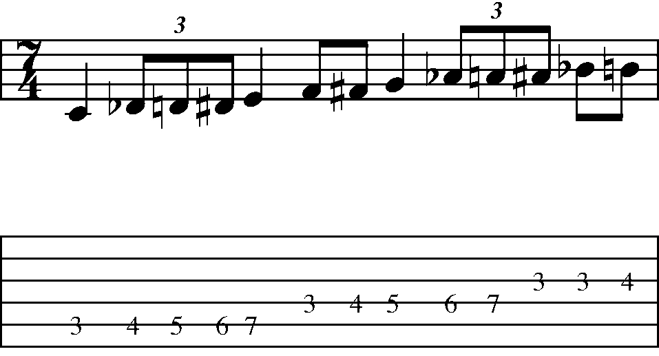 Guitar Chord Scales Guitarchitecture