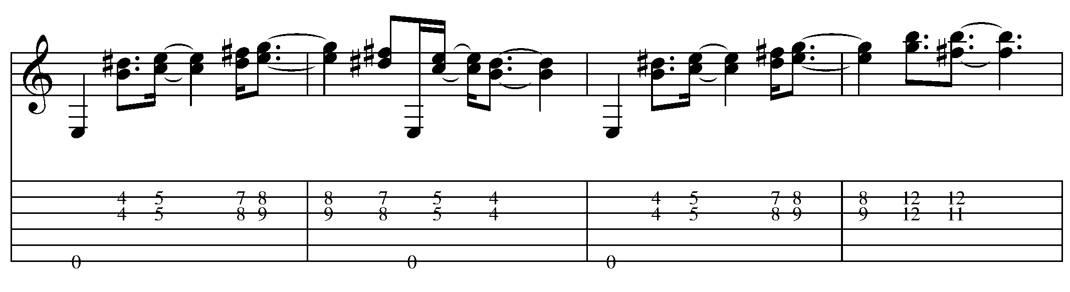 Improvisation lesson guitarchitecture favored curry or spicing up chord scales and triads part 2 hexwebz Choice Image