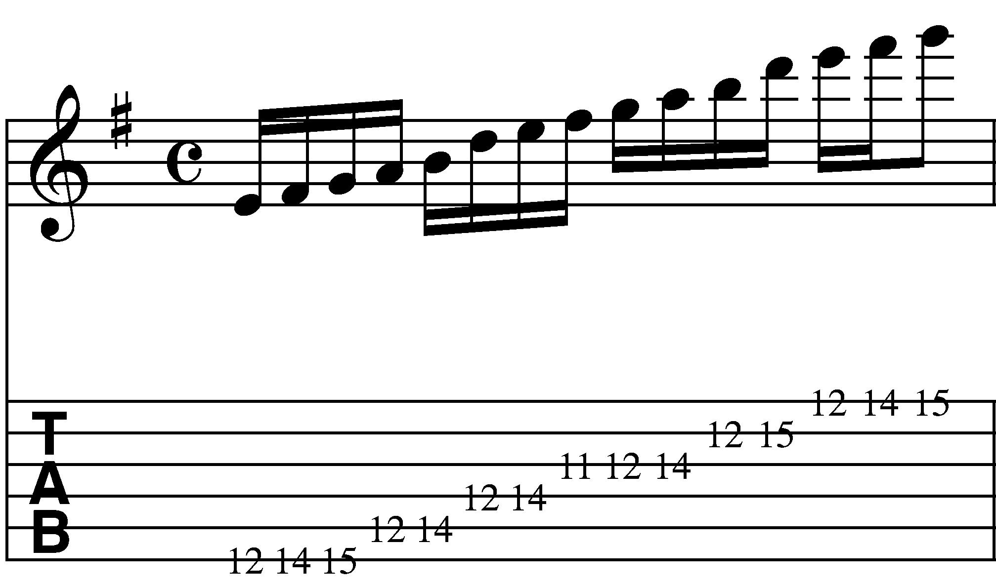 apogee duet guitarchitecture