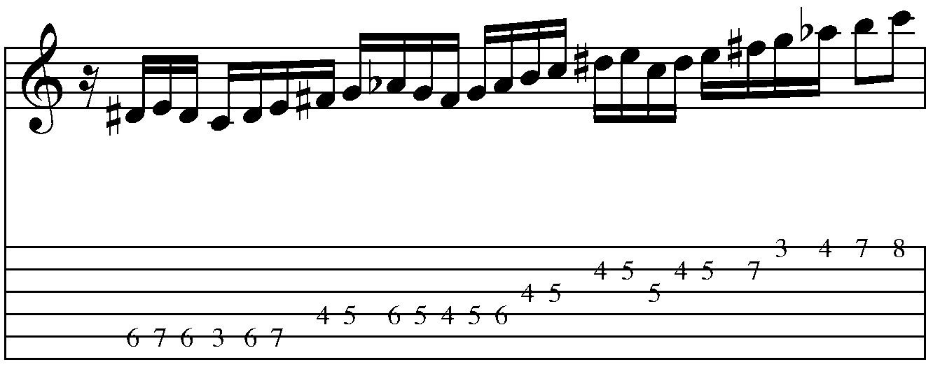 Favored Curry Or Spicing Up Chord Scales And Triads Part 2