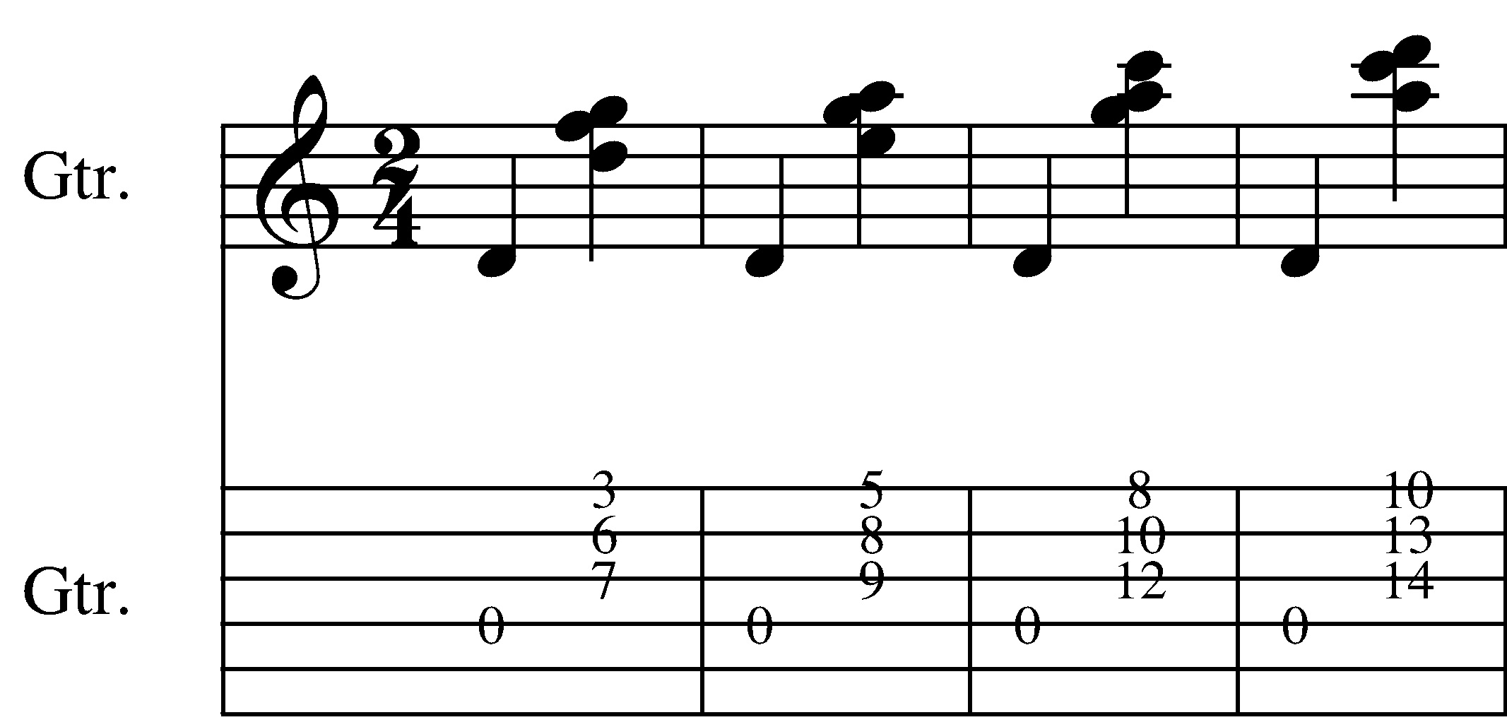 January 2011 guitarchitecture here are some melodic fragments that can double as substitution chords over a d minor chord with an mp3 here hexwebz Images