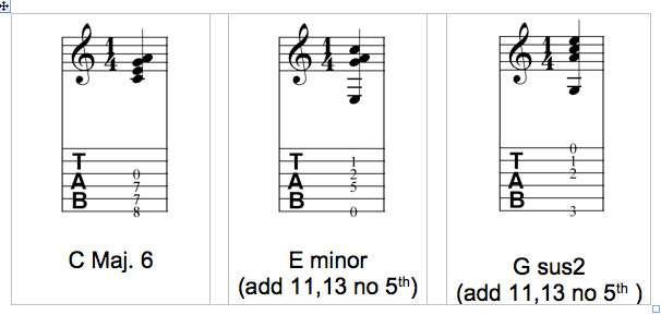Recycling Chords Part I or Where\'s The Root? | GuitArchitecture.org
