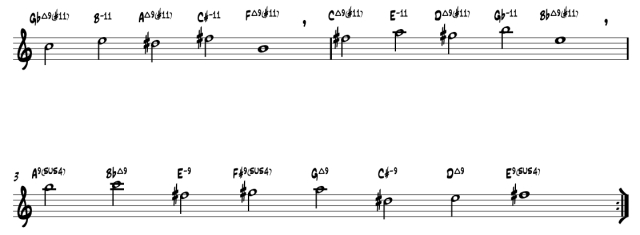 chord short cuts | GuitArchitecture.org