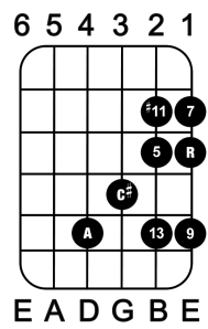 A major with  additional chord tones on the B and E string