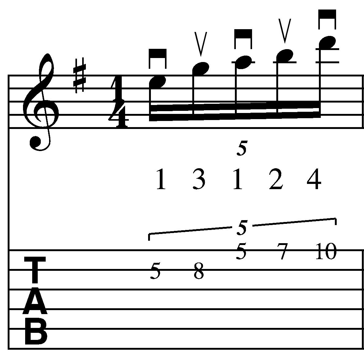 Making Sense Of The Pentatonic Scale Diagonal Forms Part Two Free Download Bass Guitar Wiring Diagram