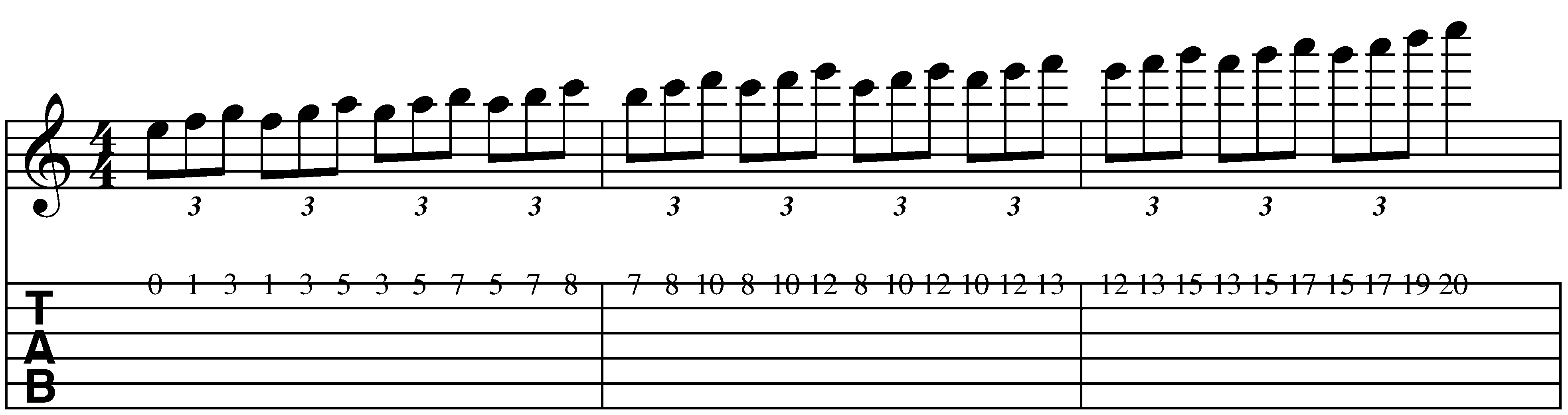 The Guitarchitects Guide To Modes Part 1 Seeing The Single String