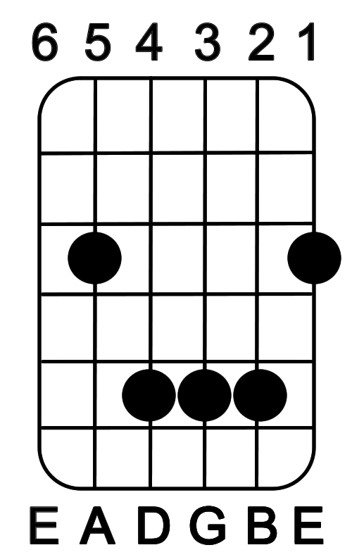 Chord Voicings Guitarchitecture