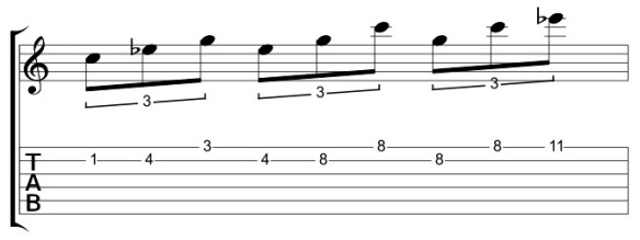 GuitArchitect's Guid...E Minor Triad Inversions