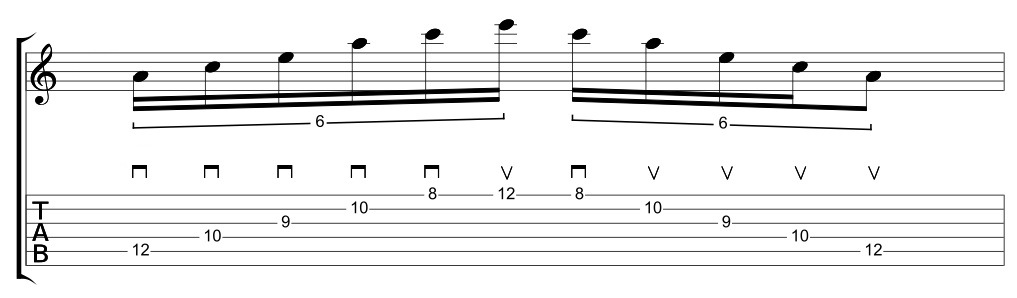 Hot Rodding Your Minor Arpeggios – Or A Little Theory Goes ...