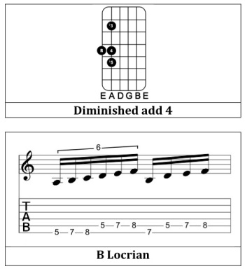 Diminished add 4 shapes