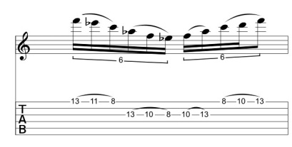F Pentatonic Minor 2 strings