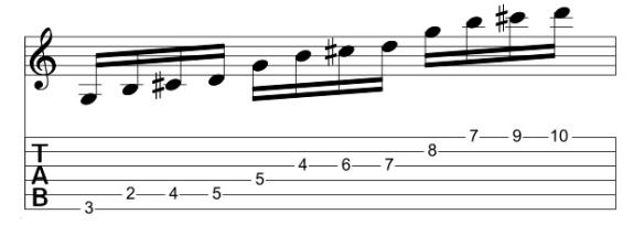 G add # 4 3 octave pattern