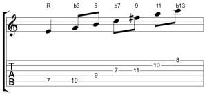 E Minor Harmonization