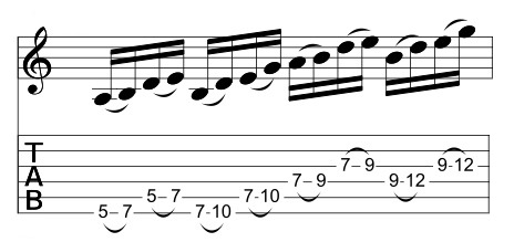 Pentatonic Sequence 2