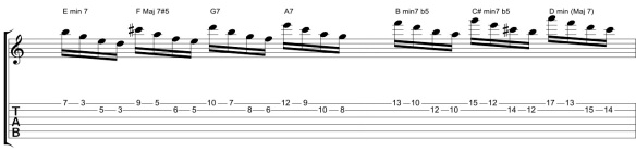 2_String_7th note arpeggios