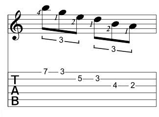 Extended Pattern Fingering