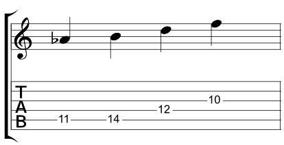 11th Fret 4 note revised