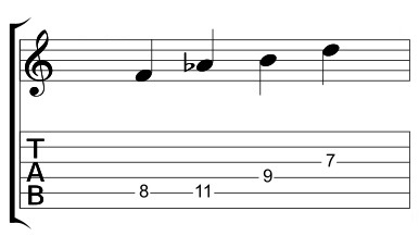 8th fret 4 note