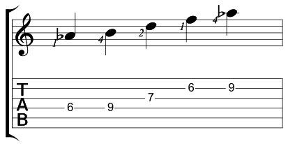 5 Note fingering-2