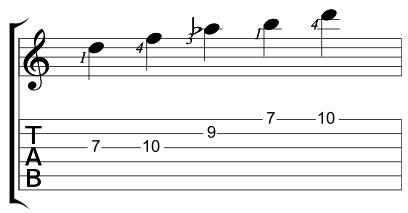 5 Note fingering 3