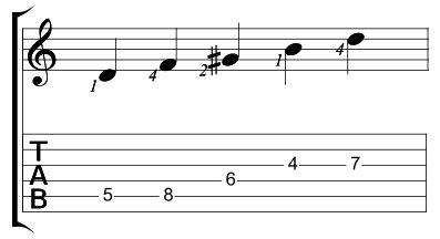 5 note fingering